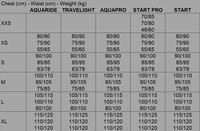 Size chart for Cressi BCD's