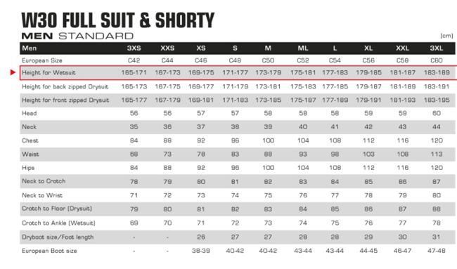 Size chart for Waterproof W30 Men